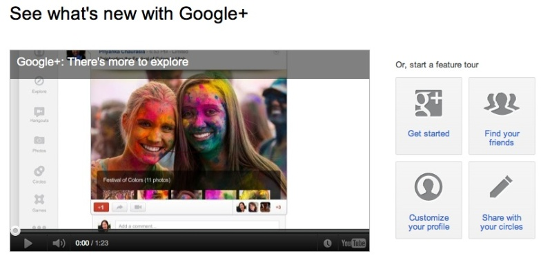 Google Plus and all its updates!