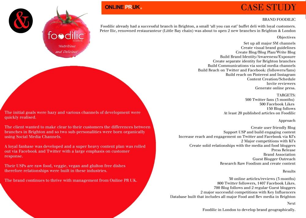 foodilic case study
