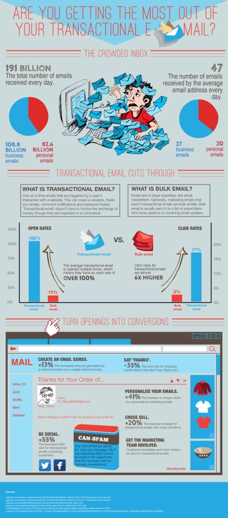 easySMTP_infographic_small