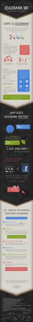 6-Ways-to-Get-More-Engagement-with-Facebook